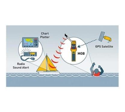 Ocean Signal AIS MOB1