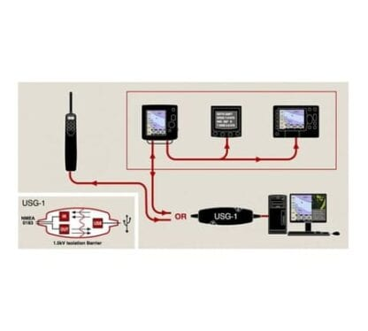 Actisense USG-1-422 gateway USB-NMEA0183